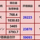 『【評価損が順調に増加中】 10月23日 評価損益』の画像