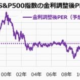 『S&P500指数の金利調整後PERは依然として「割安」を示唆している』の画像