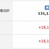 『2020年10月(32か月目)の楽天証券でのポイント投信の評価は+6,512円でした。』の画像