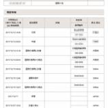 『日本から中国(上海)に送った荷物が届かない!(1)』の画像