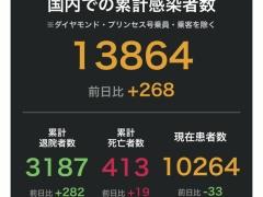 【朗報】日本 -33 【新型コロナ】