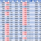 『11/20 エスパス渋谷新館 』の画像