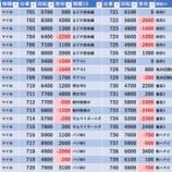 『9/26 ジャムフレンドクラブ朝霞 れんじろう』の画像