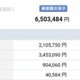 『【悲報】日米株価低迷で資産評価額が23万円のマイナスに!』の画像