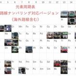 『周期表で見る鉄道路線記号』の画像
