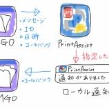 『FileMaker GoからPrintAssistを使って通知する』の画像