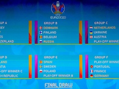 【 EURO2020 】死の組と話題の「グループF」は史上最悪!?