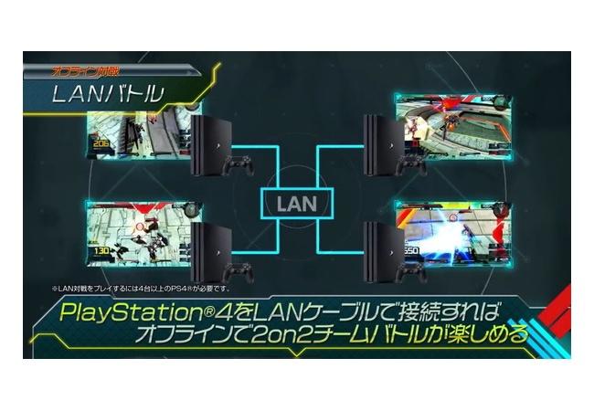 【朗報】PS4『機動戦士ガンダム EXTREME VS. マキシブーストON』、ローカルマルチプレイを実装!