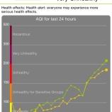 『PM2.5急上昇中』の画像