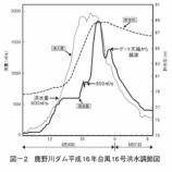 『西日本豪災害について(9)』の画像