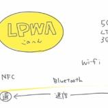 『LPWAとはなんぞや? がわかる今回の社内報』の画像