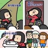 『7.特別支援学校の先生になることを夢みた電動車いすの私〜スパルタでお願いします〜』の画像