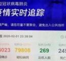 中国テンセント 新型コロナウィルス15万人 死亡24000人と表示し大騒ぎ 中国政府発表よりも90倍多い