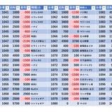 『12/18 サイバースパーク上野 旧イベ』の画像