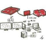 『太陽光発電でMacBook AirやMacBook Proの電気をまかなう。』の画像