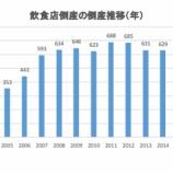 『自民党の愚策「緊縮de緊急事態宣言延長de自助de自己責任de倒産de失業de日本衰退」』の画像