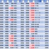 『9/12 エスパス赤坂見附 土曜日』の画像