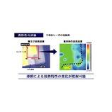 『【測定事例】 半導体レーザ 電極部の熱浸透率』の画像