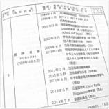 『ワタミの株主総会に行ってきた!2019年!』の画像