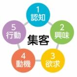 『イベントの集客が苦手な方に 〜イベント集客サポート〜』の画像