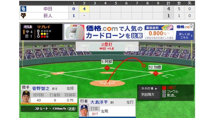 【 動画 】<巨人×中日 2回表> 先発・菅野、リードを守れず・・・この回4失点 [巨1-4中]