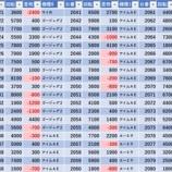 『2/2 エスパス上野新館 旧イベ』の画像