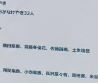【欅坂46】156ユニットのメンバーの伸長を平均すると!