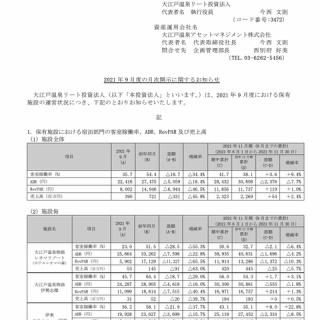官報ブログ