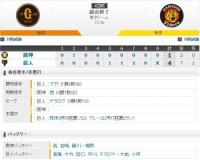 セCSファイナルS G4-1T[10/13] 阪神ついに力尽きる。虎ラストゲームの鳥谷は最後の打者で二ゴロ。