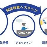 『ANAのスキップサービスを初体験。便利だけどデルタニッポン500を申請する際は航空券の発券忘れに注意。』の画像