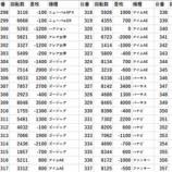 『11/17 メッセ三鷹 七海マキ』の画像