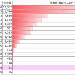 中国12拠点の名南経営 中国ビジネス最新情報