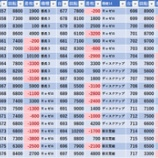 『6/11 アミューズ千葉 満台が見たい!、回胴アンケ』の画像