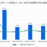 『日本リート投資法人の第9期(2016年12月期)決算・一口当たり分配金は7,800円』の画像