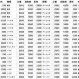 『1/19 エスパス高田馬場本店 』の画像