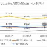 『2019年9月期決算J-REIT分析①収益性指標』の画像