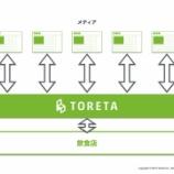 『【Toreta BizDev Blog】メディア連携を改めて整理してみる』の画像