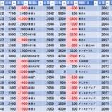 『9/15 エスパス渋谷新館』の画像
