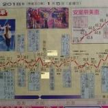 『『紅白歌合戦』乃木坂46出演時の視聴率は34.5%・・・』の画像