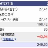 『週末(3月25日)の資産評価額。2億4063万7123円』の画像