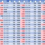 『5/5 マルハン新宿東宝ビル 』の画像