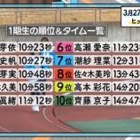 『日向坂46「タイムトライアル」の結果がこちら!【ひらがな推し】』の画像
