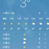 『寒さ❄︎』の画像