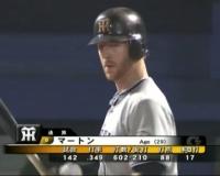 マット・マートン832試合.310(3287-1020)77本417打点27盗塁OPS.789