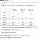 『5月16日採水・検査した戸田市の水道は放射性物質不検出でした』の画像