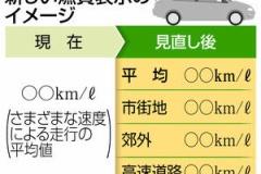 乗用車のカタログ燃費 市街地・郊外・高速の走行別に表示へ