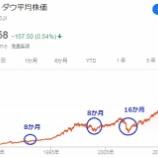 『日本経済はリセッション入り?米国株投資家はこの局面をどう乗り切るか?』の画像