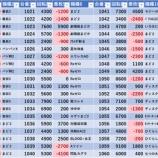 『12/27 123笹塚 旧イベ』の画像