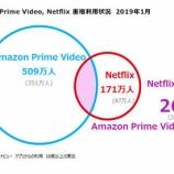 『【ネット動画】ネットフリックス(NFLX) VS アマゾン(AMZN)、真の王者はどちらか?』の画像