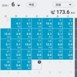 『2020年6月のランニングは173.6キロ。ようやく100キロ超えることができました。』の画像
